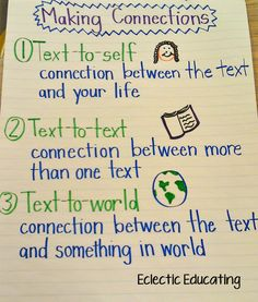 Making+Connections+Anchor+Chart.jpg 1,359×1,600 pixels