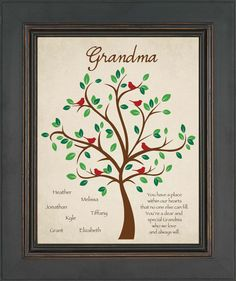 Some grandmother names are especially prevalent in a particular geographical region or ethnic group. For example, the American South is known for its unique names for grandmothers and others. Here are some names that are limited to certain groups or parts of the country.