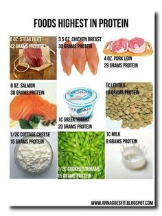 High Protein Foods Chart