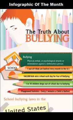 Infographic of the Month: A little breakdown on bullying