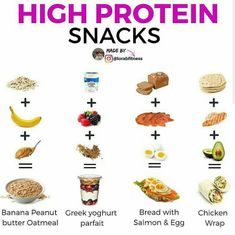 When you live a busy lifestyle, snacks can be useful when hunger hits and you don't have time to prepare a meal. However, many snack foods available today are high in refined carbs and sugar, which can leave you feeling unsatisfied and craving more food. Healthy Protein Snacks, Best Protein, High Protein Recipes, Healthy Recipes, Protein Cake, Protein Muffins, Protein Cookies, Muscle Protein, Healthy Breakfasts