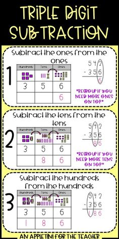 Subtraction with regrouping can be a tricky part of Click through to bridge the Subtraction With Regrouping Worksheets, Teaching Subtraction, Teaching Math, Math Fractions, Maths, Fourth Grade Math, Second Grade Math, Math Strategies, Math Resources
