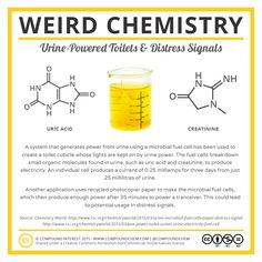 This week's  Urine-powered toilets & distress signals! Chemistry Classroom, Teaching Chemistry, Science Chemistry, Organic Chemistry, Physical Science, Science Education, Earth Science, Life Science, Forensic Science