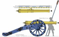 French 12-pdr field cannon – Vallière System M1732. The piece weighed about 267 times the weight of its shot. These pieces slightly varied in design, weight (up to 50 kg) and length according to the foundries. From a distance the 12-pdr of the Vallière system could hardly be distinguished from the 8-pdr of the same system. The thickness of the barrel walls was 12.13 cm at the breech and 5.56 cm at the muzzle. The cascabel of the barrel was distinctively shaped as a head of rooster or…