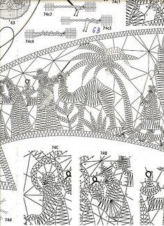 "Журнал ""Дуплет"" - Аня Журавлева - Picasa-Webalben Advanced Embroidery, Bobbin Lacemaking, Crochet Snowman, Bobbin Lace Patterns, Lace Heart, Lace Jewelry, Crochet Diagram, Snowman Christmas Ornaments, Lace Making"