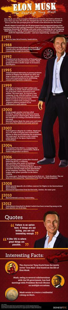 Elon Musk: The Real-Life Tony Stark Infograph