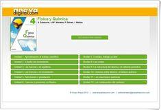 """Anaya Digital: """"Física y Química de 4º de Secundaria"""" Anaya, Interactive Activities, Strength, Science, Learning"""