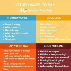 Learning English - by Danni: Other ways to say . Better English, English Fun, English Writing, English Study, English Lessons, Learn English, English Phrases, English Words, English Grammar