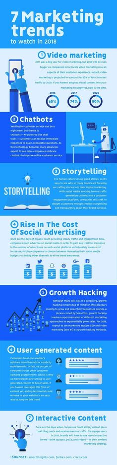 These are the 7 trends for 2018 on how Digital Marketing is going to evolve. #socialmediamarketingbusiness #digitalmarketinginfographics #digitalmarketing2018