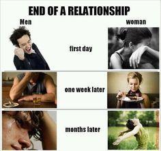 #Breakups explained