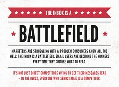 The Battle for the Inbox | Marketing Technology Blog