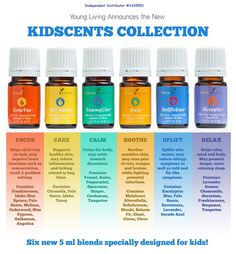 The oils in the KidScents Oil Collection are mild essential oil blends prepared especially for kids… no dilution necessary! These blends have already been diluted with coconut oil and are ready to use straight out of the bottle, which any mom applying oils to a wiggly child knows is a great benefit. The kit also comes with 2 roller ball tops, suggested for the TummyGize and Owie blend for easy application.  Be prepared for the School Year !! Independent Distributor #1743144