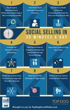 How to Rock Social Selling in 30 Minutes a Day. - Marketing Automation - Automate your social media accounts and schedule your post - - How to Rock Social Selling in 30 Minutes a Day. Social Media Automation, Social Media Analytics, Social Media Marketing, Marketing Automation, Pinterest Advertising, Pinterest Marketing, Advertising Ideas, Btob, Facebook Marketing