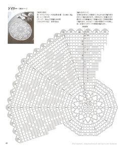 189 fantastiche immagini su filet crochet 3 nel 2017 for Pizzi all uncinetto per asciugamani