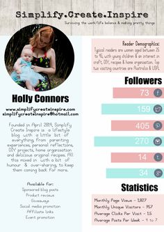 Recently I decided to make a simple one page media kit for my blog. I'm a fan of playing around in Photoshop and creating templates, so it was more fun than anything else. After all, my stats are pretty pitiful...