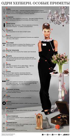 Одри Хепберн. Особые приметы | Инфографика | Вопрос-Ответ | Аргументы и Факты