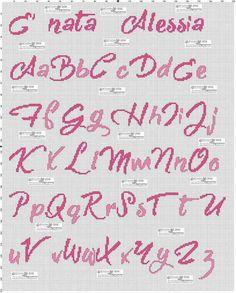 Alfabeto PC