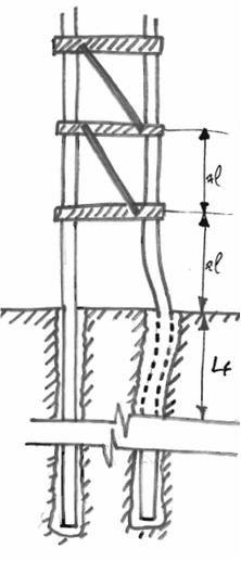Pandeo de micropilotes que sustentan estructuras