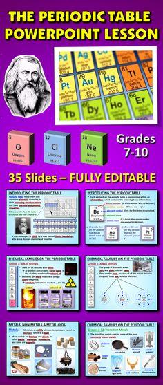 Kit para crear moleculas #bioquímica Diagramas para clases - new periodic table lesson ppt