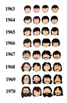 A year in a life of george harrison, john lennon, paul mccartney and ringo starr's hairstyle.