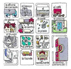 Lugares y edificios que puedes encontrar en una ciudad.