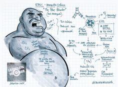 """@chuletadeosler: #EPOC Bronquitis Crónica ""TheBlueBloater #neumologia @IlindelatorreMD @DrMacarron @SandraSanchezMR """