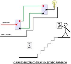 Two way light switch diagram staircase wiring diagram electrical circuito de tres vias o 3way para controlar luz en escalera 3 asfbconference2016 Choice Image
