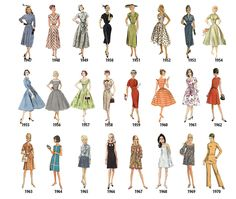 The Historical Seamstress — lolita-wardrobe: A Timeline of Women's Fashion. - The Historical Seamstress — lolita-wardrobe: A Timeline of Women's Fashion… - Decades Fashion, Fashion Through The Decades, Retro Fashion, Vintage Fashion, Womens Fashion, Fashion Fashion, Fashion Brands, Vintage Outfits, Illustration Mode