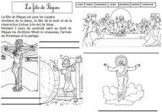 Dossier sur Pâques: Explication, oeufs, cloches, lapin de Pâques, Lundi de Pâques, Oeuvres d'artistes Angelico, De vinci | BLOG GS CP CE1 CE...