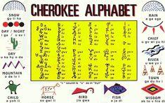 Cherokee Alphabet, Cherokee Words, Cherokee Symbols, Cherokee Language, Cherokee Tribe, Cherokee History, Native American Cherokee, Native American Symbols, Native American History