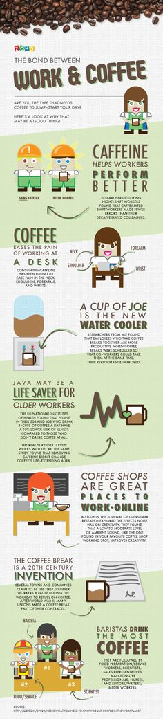 There is definitely a strong bond between coffee and working. This infographic explores the benefits of drinking coffee while you are at the office each day Coffee Talk, I Love Coffee, Best Coffee, Coffee Break, My Coffee, Coffee Drinks, Coffee Shop, Coffee Cups, Benefits Of Drinking Coffee