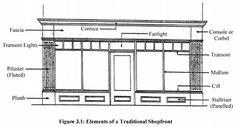 diagram showing elements of traditional shopfront