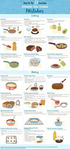 27 points • 1 comments - How to fix 21 common cooking and baking mistakes. - 9GAG has the best funny pics, gifs, videos, gaming, anime, manga, movie, tv, cosplay, sport, food, memes, cute, fail, wtf photos on the internet!