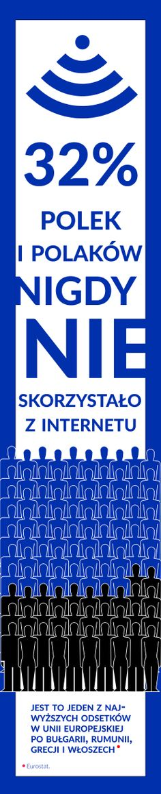 #edukacja #internet