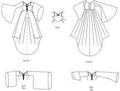 The Tudor Lady's Wardrobe - Margo Anderson's Historic Costume Patterns