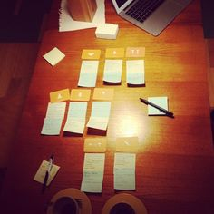 """""""@m aketi and me creating our goals until midsummer with the help of @MethodKit #personaldevelopment kit."""" - Samuel Hedberg"""