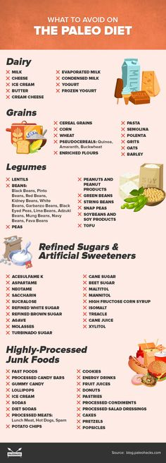 What Foods Are Not Paleo Non-Paleo Foods:  Refined sugars Dairy Grains Legumes (including beans and peanuts) Processed foods Sugary and caffeinated beverages Vegetable oil Canola oil White potatoes