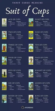 Imgur Post - Imgur Wiccan Spell Book, Wiccan Spells, Real Spells, Love Spells, Tarot Cards For Beginners, Tarot Card Spreads, 3 Card Tarot Spread, Love Tarot Spread, Tarot Card Meanings