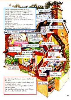 German Grammar, German Words, German Language Learning, Learning Spanish, Study German, Deutsch Language, Picture Dictionary, German Dictionary, Improve Your Vocabulary