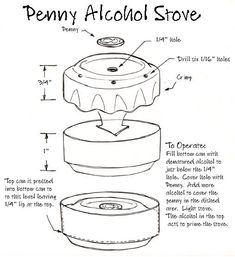 Penny Alcohol stove - Home Model Engine Machinist
