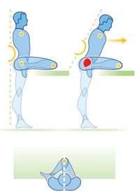 smart stretching #ThinkTherapy