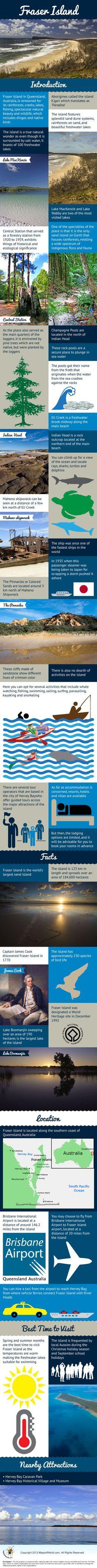 Your guide to our backyard  #fraserisland #queensland #australia www.fraserisland.net
