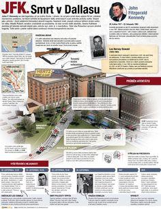 Atentát na J. F. Kennedyho / Assassination of the J. F. Kennedy