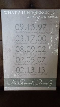 """LOVE this idea ... it's a """"Special Dates"""" canvas .. you can add all of your memorable or special dates like birthdays, anniversaries, wedding dates, etc. and any caption underneath them ... this will look BEAUTIFUL on the wall and you'll never forget an important date again! Totally doing this ..."""