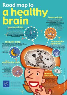 The Road Map to a Healthy #Brain includes managing stress, eating a balanced diet, getting adequate sleep, and staying socially connected. | Sağlıklı bir beyin için stresten uzak durmak, iyi beslenmek, yeterli uyku almak ve sosyal olmak gerekir. #infographic