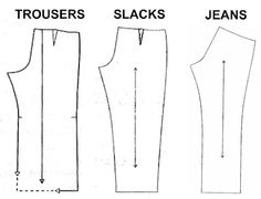 trouser vs slack vs jean from Sew-4-Fun