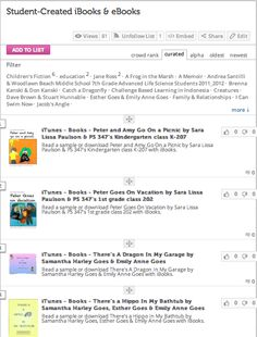 Growing List of Student-Created iBooks - great ideas to emulate and inspire (created with both Book Creator, Pages, and iBook Author): http://list.ly/list/1rE-student-created-ibooks-ebooks
