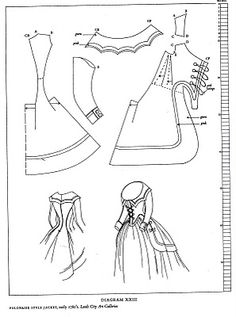 From The Cut of Women's Clothes by Norah Waugh, Polonaise | Costumière hystérique