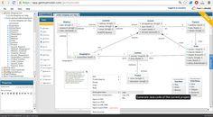 Online modeling platform for UML BPMN Database and more. Online Modeling, Used Tools, Software, Diagram, Chart, Tools, Fle