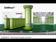 STORNETIC - The Energy Storage Company - YouTube